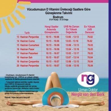 D Vitamini için güneşlenmenin şimdi tam zamanı!